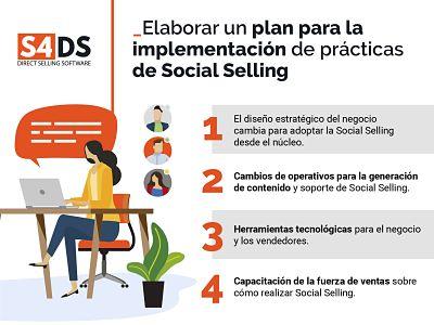 Cómo crear un canal de Social Selling para Venta Directa hoy?